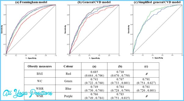 What is your CVD risk assessment score?_10.jpg