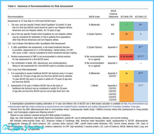 What is your CVD risk assessment score?_6.jpg