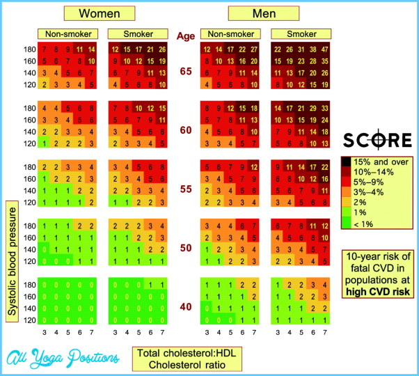 What is your CVD risk assessment score?_8.jpg