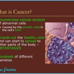 What+is+Cancer+Uncontrolled+cellular+division+of+abnormal+cells.jpg