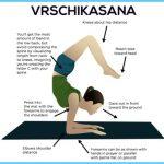 How to Do the Forearm Balance Ashtanga Pinchamayur Asana_14.jpg