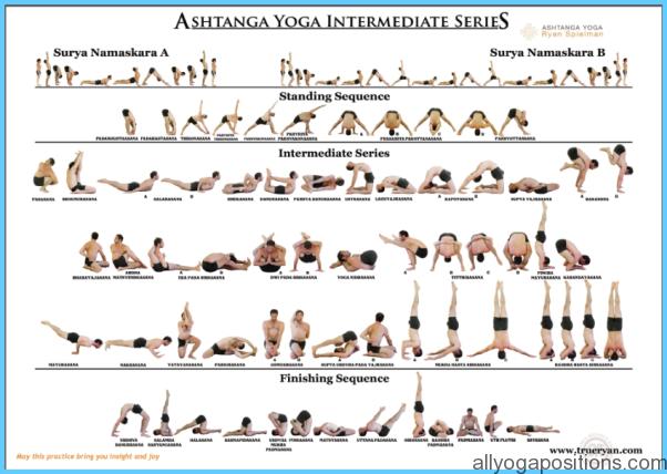 How to Do the Pas Asana Ashtanga_14.jpg