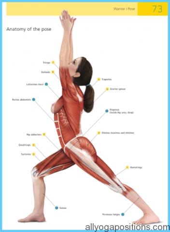 How to Do Warrior One Pose Virabhadr Asana_12.jpg