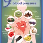 HOW TO REDUCE HIGH BLOOD PRESSURE_13.jpg
