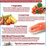 HOW TO REDUCE HIGH BLOOD PRESSURE_14.jpg