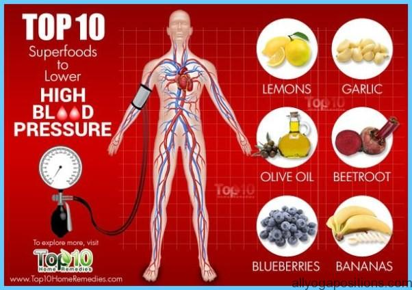 HOW TO REDUCE HIGH BLOOD PRESSURE_2.jpg