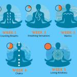 How to Stay Focused Meditation Mind Training_4.jpg
