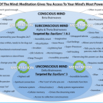 How to Stay Focused Meditation Mind Training_6.jpg