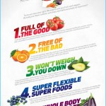 A Healthy Diet Standard Advice for All Women_15.jpg