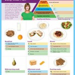 A Healthy Diet Standard Advice for All Women_5.jpg