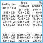 Antioxidants for Cervical Dysplasia_10.jpg