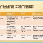 B VITAMINS for Women_11.jpg