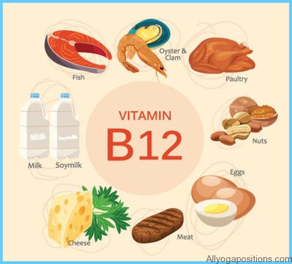 B12 in Foods  VITAMIN B12_0.jpg