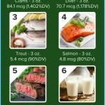 B12 in Foods  VITAMIN B12_10.jpg