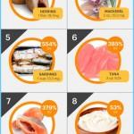 B12 in Foods  VITAMIN B12_16.jpg