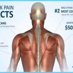 Breathing Exercises For Chronic Pain _13.jpg