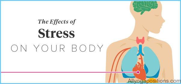 Chronic Pain Creates Constant Stress_1.jpg