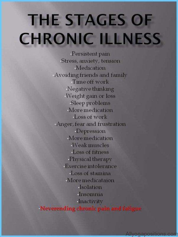 Chronic Pain Creates Constant Stress_10.jpg