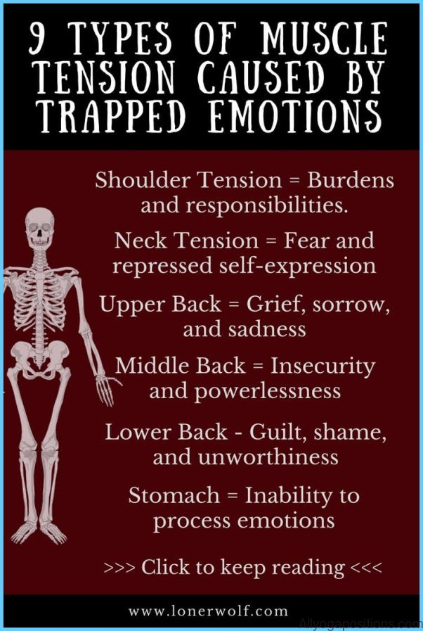 Chronic Pain Creates Constant Stress_4.jpg