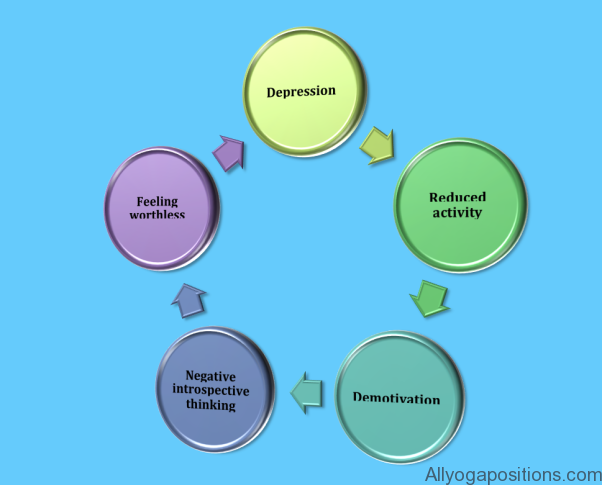 Depression Symptoms Causes and Treatment _1.jpg