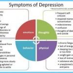 Depression Symptoms Causes and Treatment _13.jpg