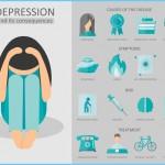 Depression Symptoms Causes and Treatment _14.jpg