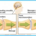 Depression Symptoms Causes and Treatment _6.jpg