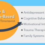 Depression Treatment_16.jpg