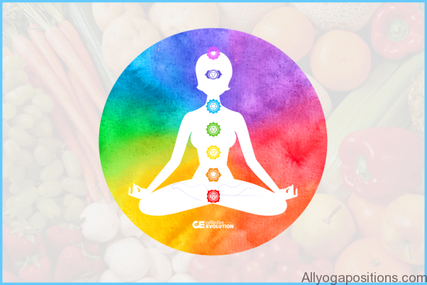 How to Fix Your Chakras_15.jpg