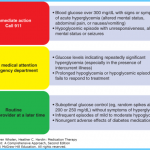 Hypoglycemia Conventional Treatment_10.jpg