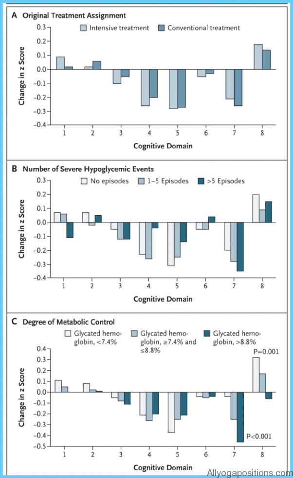 Hypoglycemia Conventional Treatment_3.jpg
