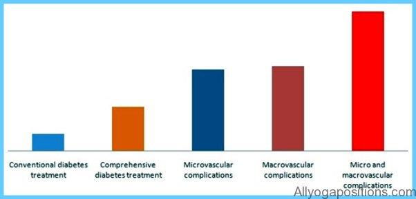 Hypoglycemia Conventional Treatment_5.jpg