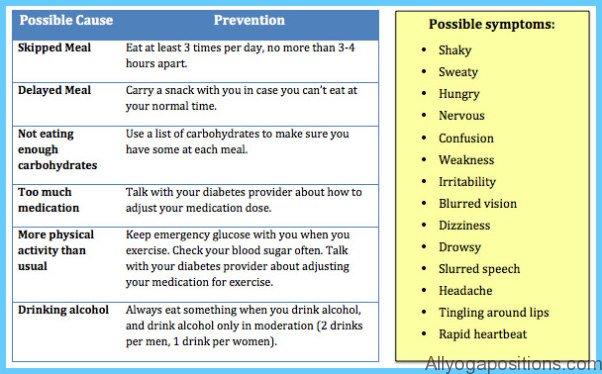 Hypoglycemia Symptoms_11.jpg