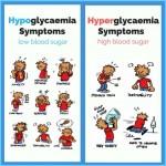 Hypoglycemia Symptoms_2.jpg