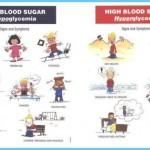 Hypoglycemia Symptoms_8.jpg