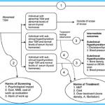 HYPOTHYROIDISM TREATMENT_16.jpg