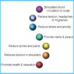 Indian Head Massage for Headaches_13.jpg