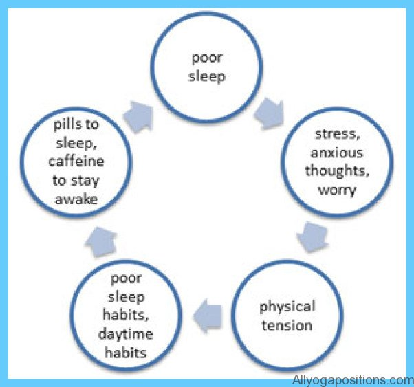 Insomnia Symptoms Causes and Treatment _10.jpg