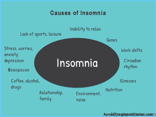 Insomnia Symptoms Causes and Treatment _4.jpg