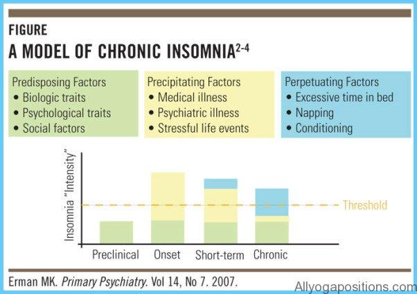 Insomnia Treatment_5.jpg