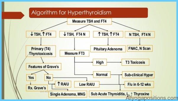 Managing Graves Hyperthyroidism_1.jpg