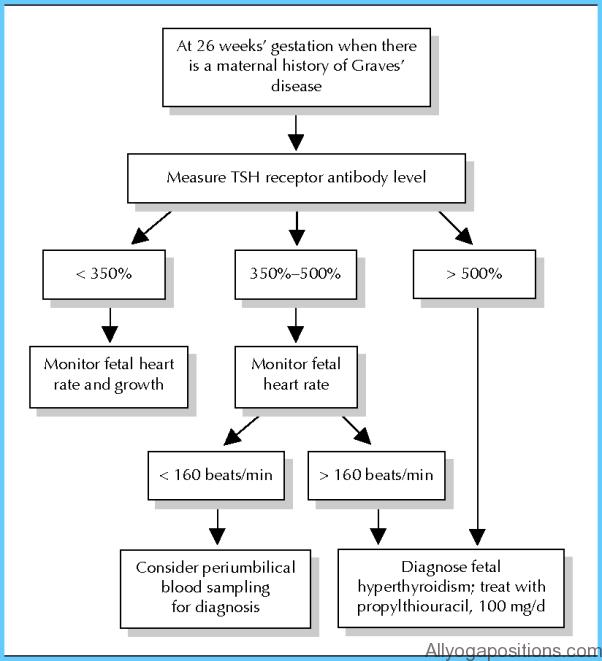 Managing Graves Hyperthyroidism_4.jpg