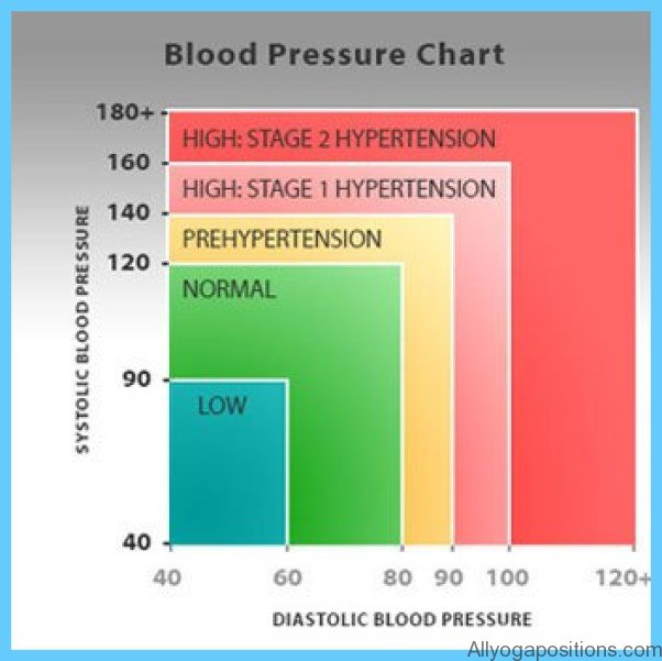 Managing Hypothyroidism DIETARY STRATEGIES Lowering High Blood Cholesterol_7.jpg