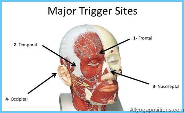 Migraine Symptoms Causes and Treatment _10.jpg