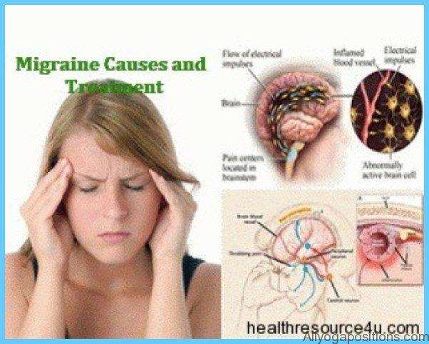 Migraine Symptoms Causes and Treatment _13.jpg