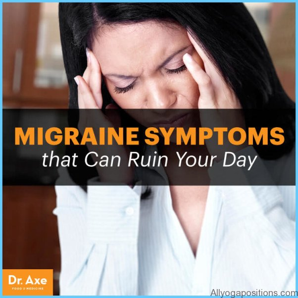 Question Attempt Migraines abdominal adult symptoms
