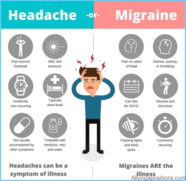Migraine Symptoms Causes and Treatment _15.jpg