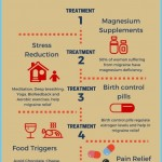 Migraine Symptoms Causes and Treatment _17.jpg