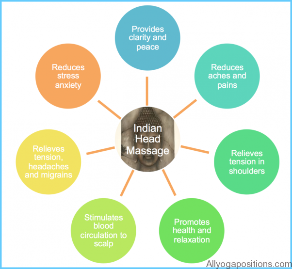 Physical Benefits of Indian Head Massage_4.jpg