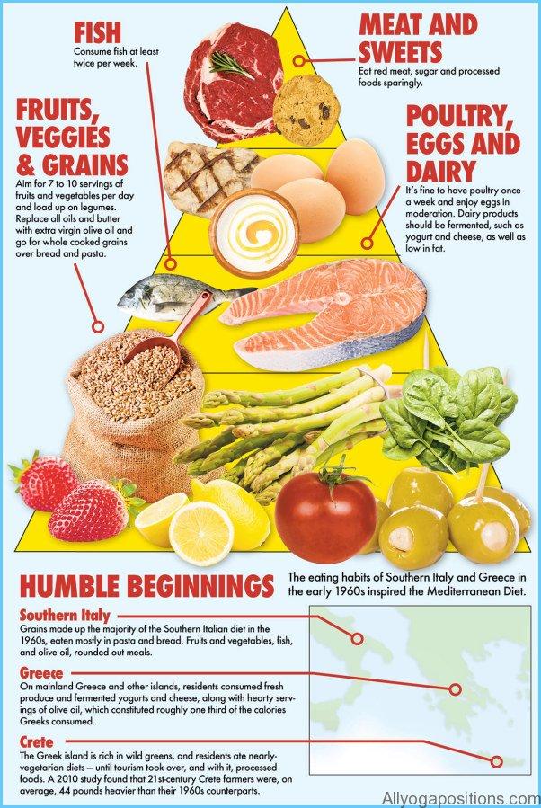 Seven Rules for Eating Mediterranean Style_6.jpg